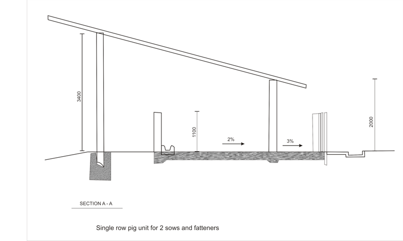 Pig Housing Plans For Small Scale Farmers